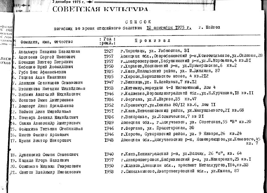 Список погибших во время стихийного бедствия в сентябре 1975 года